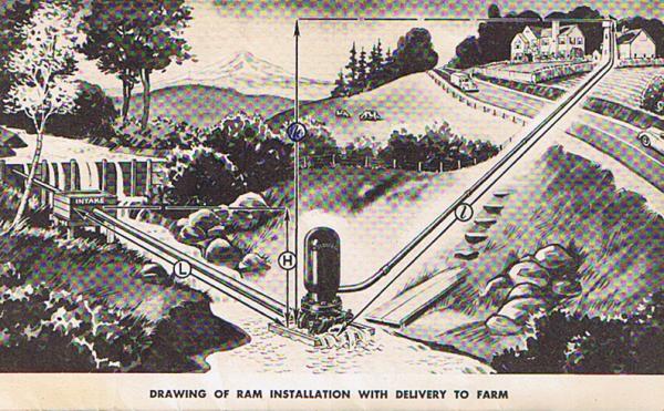 Columbia Ram system illustration